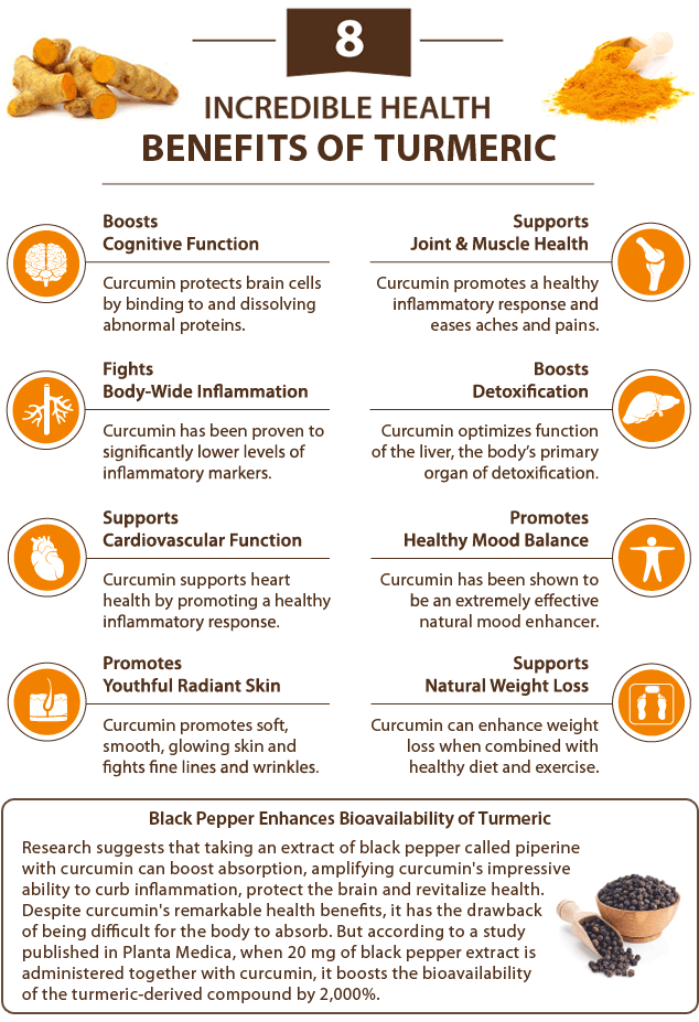 Benefits-of-turmeric-3-min.png